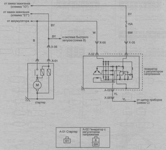 MAZDA BONGO WAGON GSX - 94г.,