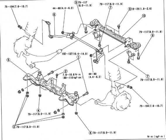 Вот вся схема передней