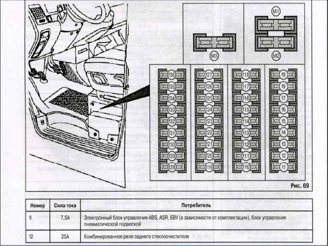 Схема предохранителей под сидением Вито CDI.  NISSAN SERENA SLX C-23 95г GA16DE МКПП 2WD Бензин+Газ-метан...