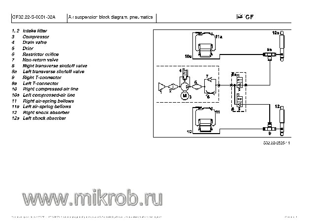 Air suspension block diagram,