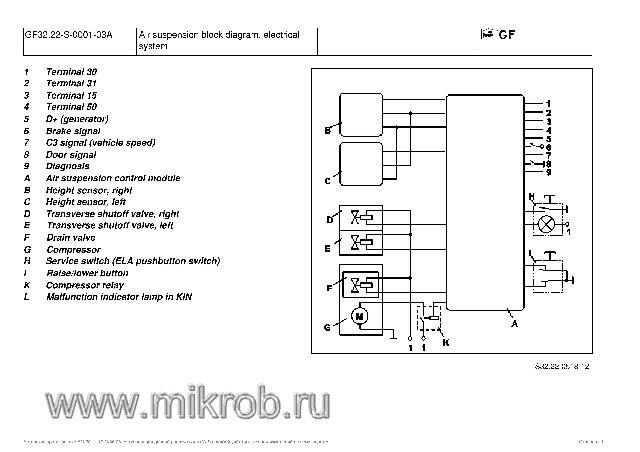 инструкции mercedes 2.2 двигатель 111 скачать