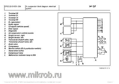 Mercedes vito electrical wiring diagram wikishare wiring diagram mercedes vito w638 asfbconference2016 Images