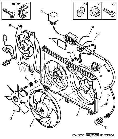 Авто схемы электрические