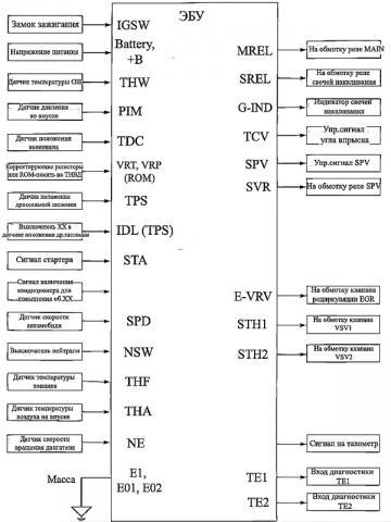 ЭБУ-диаграмма.jpg
