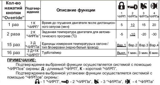 таблица программирования.JPG
