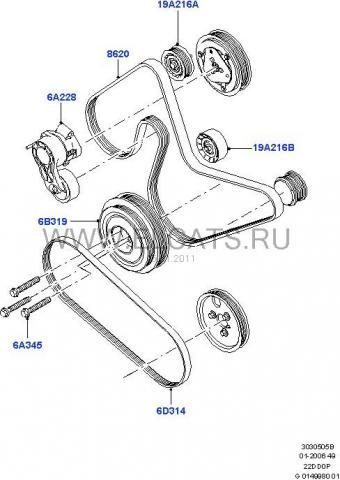 Схема ремень генератора форд транзит.