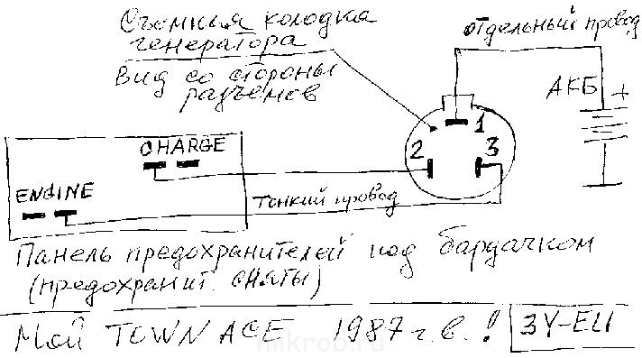 Колодка генератора 3Y-EU 1987