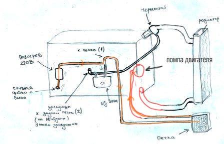 Схема циркуляции ОЖ.jpg