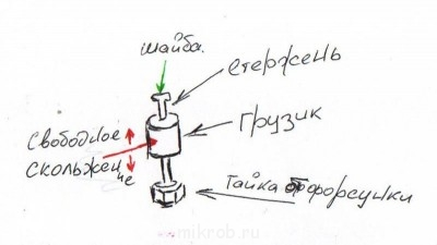 Диагностика инжектора ваз 2107 своими руками