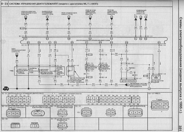 MBF 96, 2.5-WL, SGLW,2wd