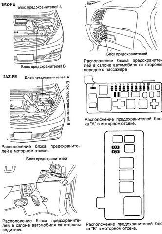 Руководства по ремонту и ... - automn.ru