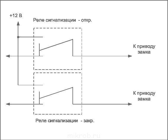 схеме: Упр. замком.jpg