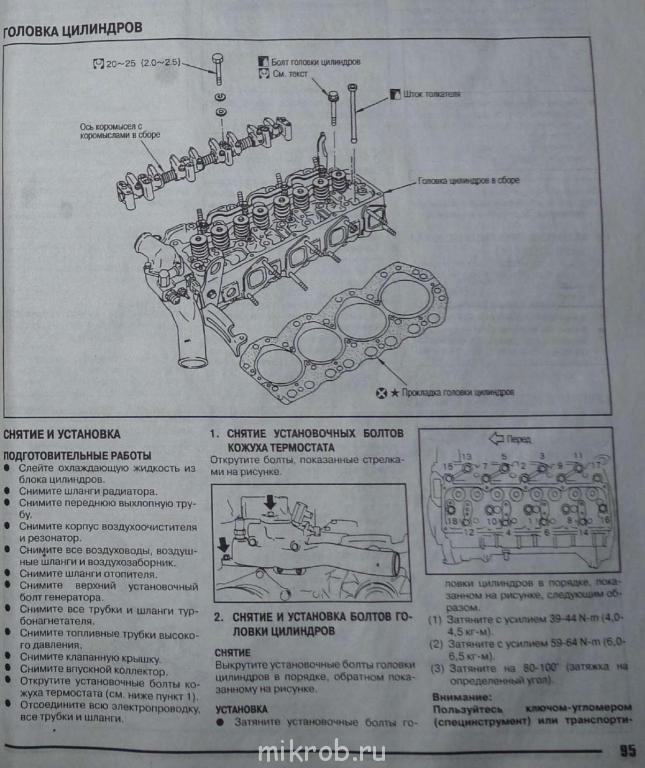 Nissan Terrano 1995-2002 гг