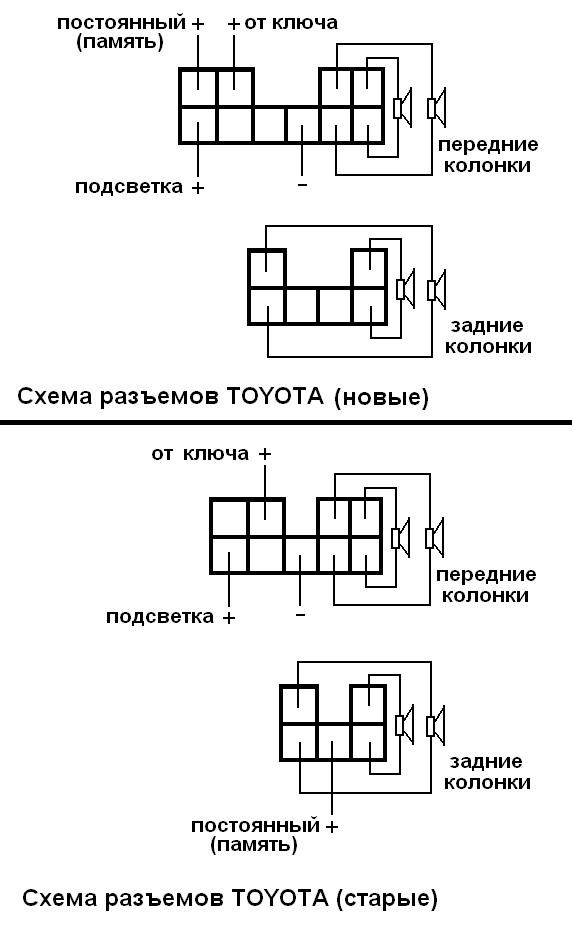 Схема разъемов TOYOTA 1.jpg