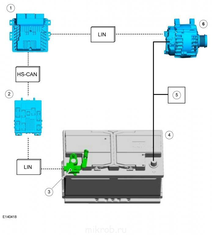 1. Модуль управления силовым