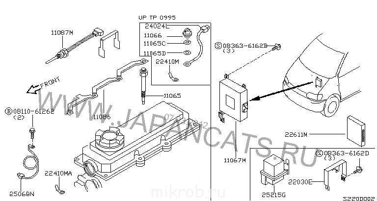 Система зажигания, LD20 для Nissan (Ниссан) SERENA.