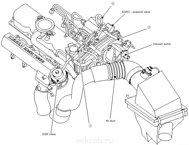 NISMO-CLUB .RUSSIA Схемы Вакуумных Соединений Двс Nissan.