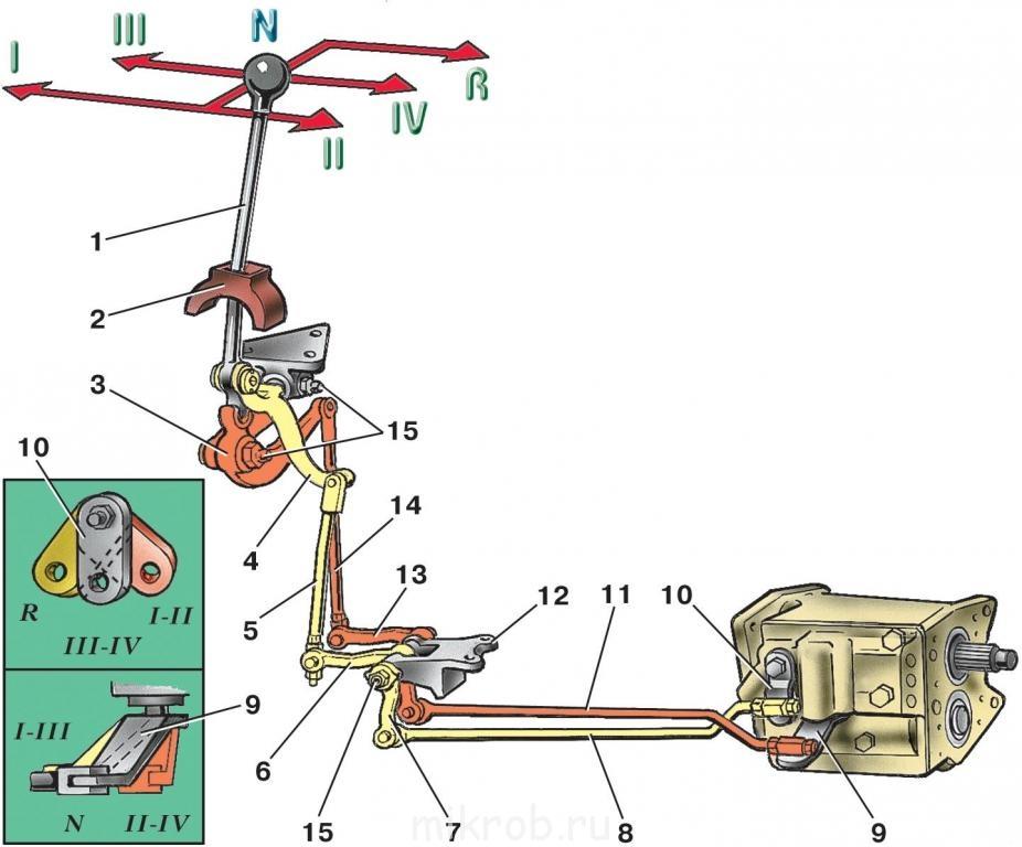 b УАЗ /b. контроль размеров