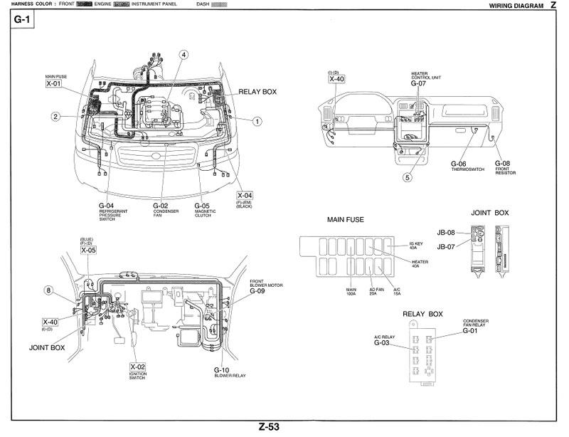 MAZDA MPV WL-T 2.5 4WD 1997г.