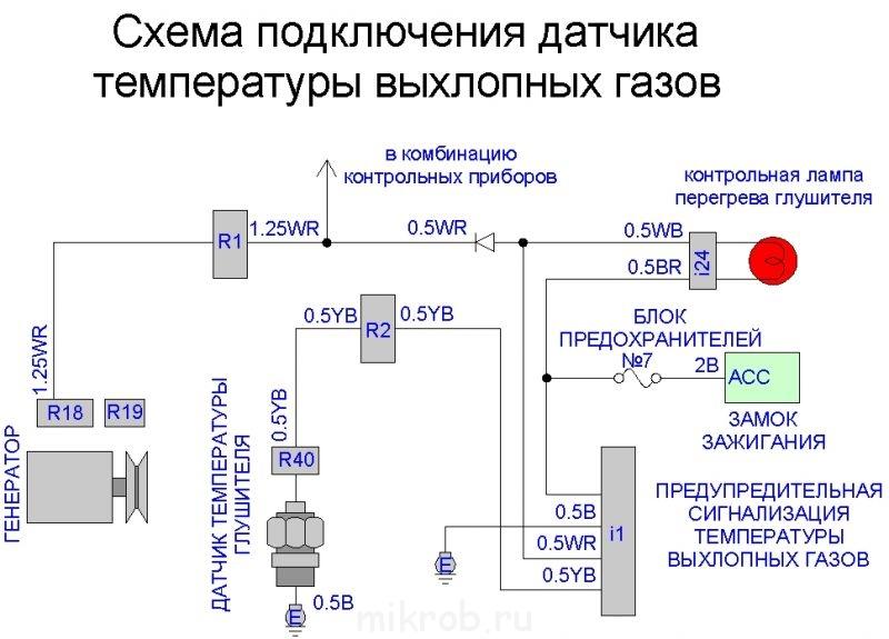 Схема воздушной заслонки: