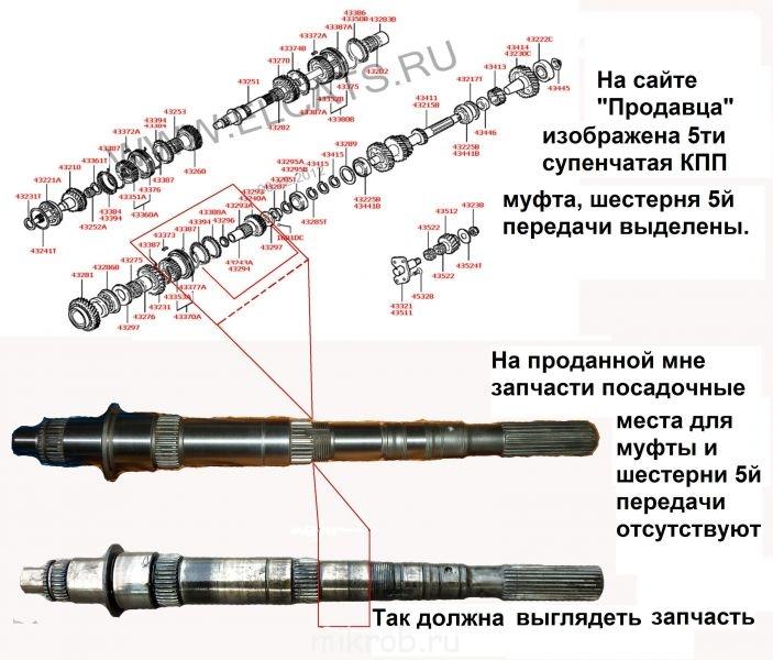сравнение 3.JPG