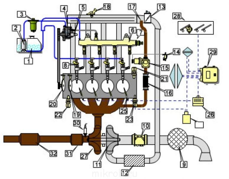 схема - регулятор давления