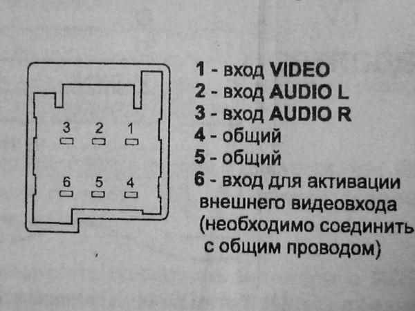 Баграй: схема подключения dvd