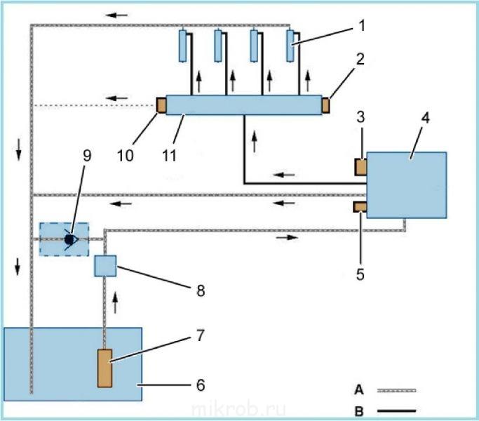 (4) Топливный насос высокого