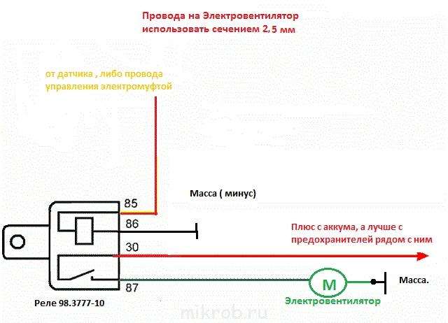 Электровентилятор.gif