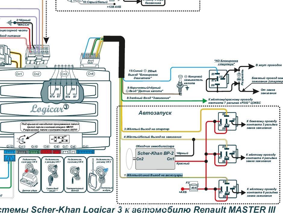 автосигнализация шерхан логикар 4 инструкция по установке