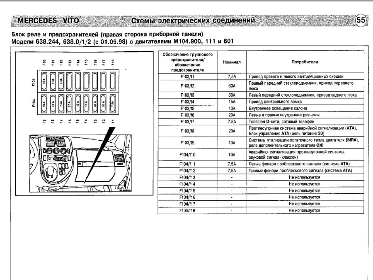 NISSAN SERENA SLX C-23 95г