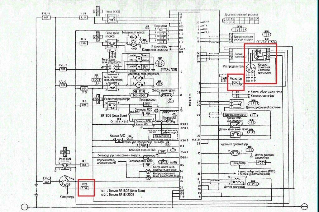 Mazda Premacy 1999 4wd 1,8