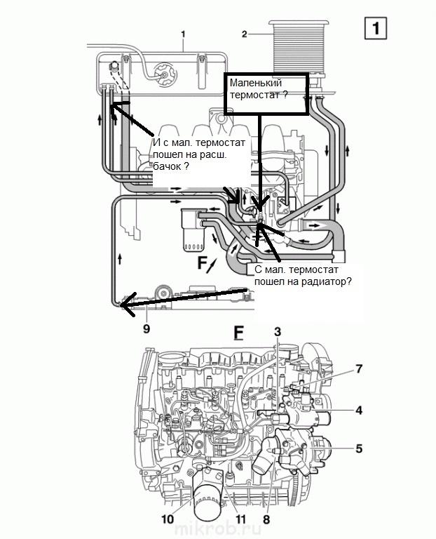 Схема системы охлаждения DJ5