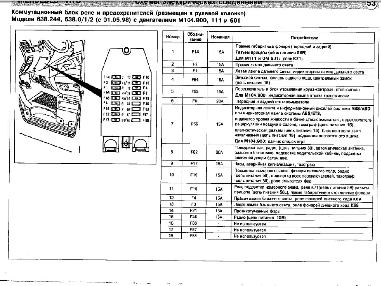 Доработки на системы 2107 ваз обдува