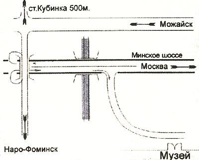 Кубинка танковый музей схема