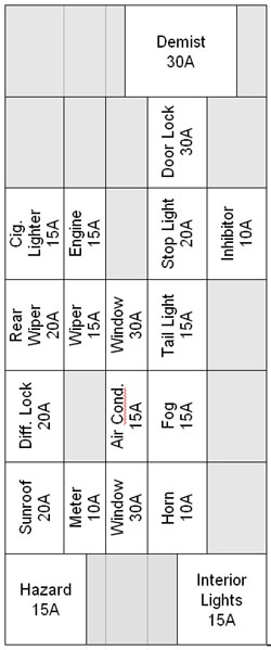 mazda mpv fuse layout.jpg