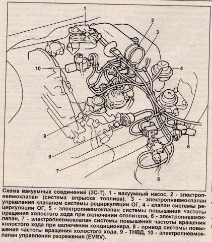 Схема вакуумных соединений.jpg