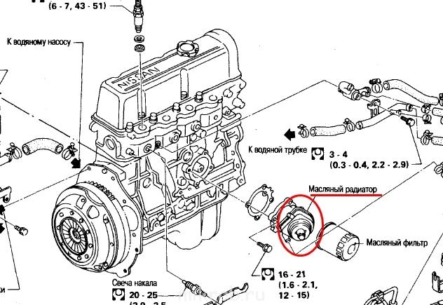 Схема охлаждения через теплообменник Пластины теплообменника Alfa Laval AQ18-FM Уфа