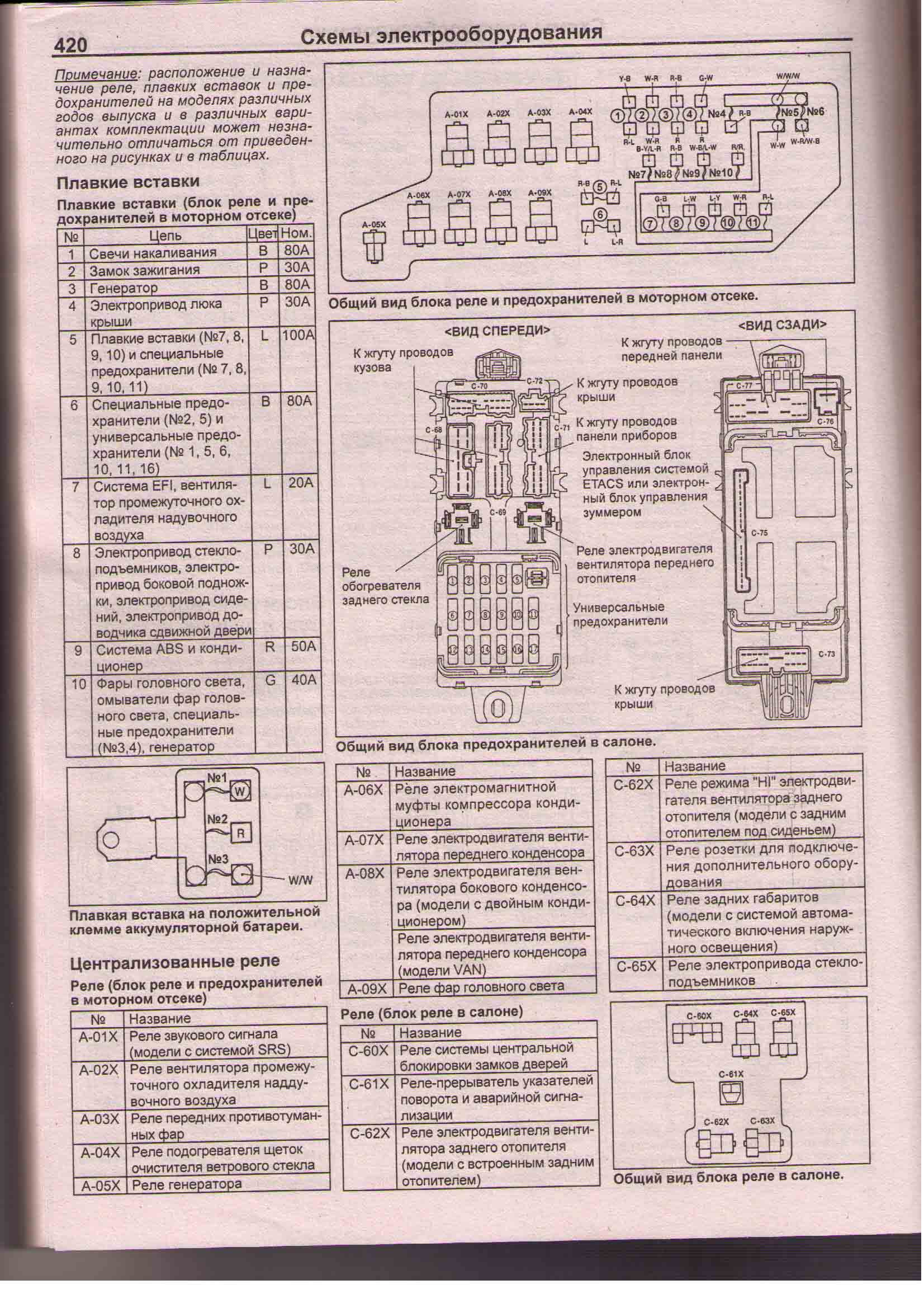 Электрическая схема мицубиси спейс стар фото 711