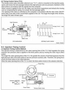 Особенности подключения ЭБУ ECU к двигателю 1KZTE... - TCV.jpg